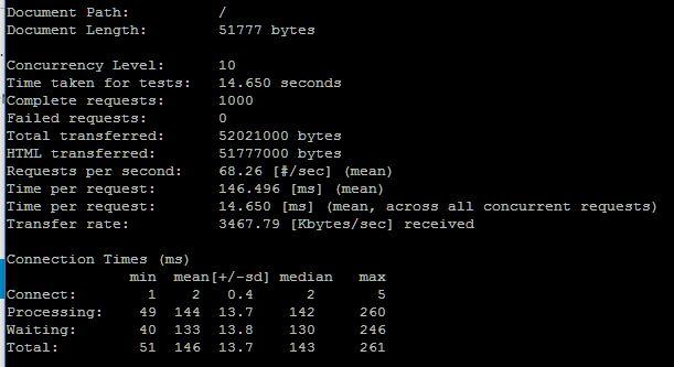 VM wordpress php7 10 user 1000 request