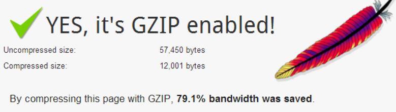 Meningkatkan Kecepatan Website dengan GZIP compression pada cPanel