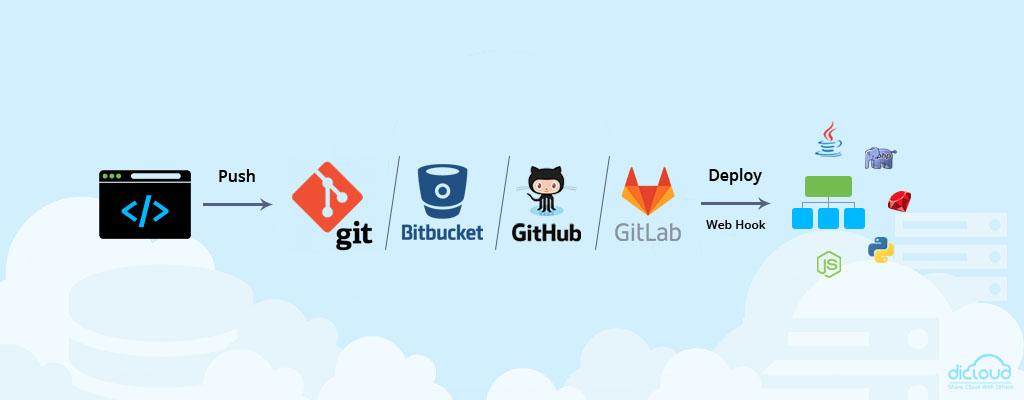 Free Auto Deployment tools untuk Laravel, PHP, dan Git base Project